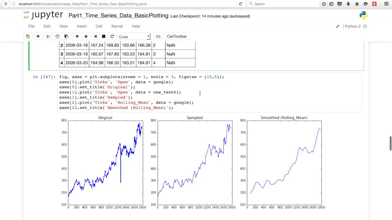 Time Series Data Basics with Pandas Part 1: Rolling Mean, Regression