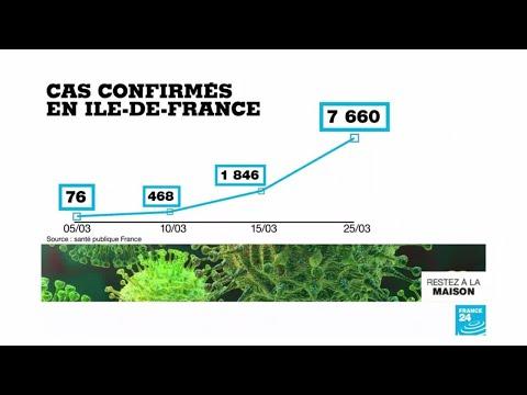 Coronavirus en France: Les hôpitaux d'Île-de-France au bord de la rupture