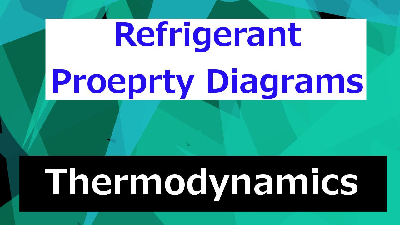 How to read Refrigerant Property Diagrams (R-134A) // Thermodynamics -  Class 67