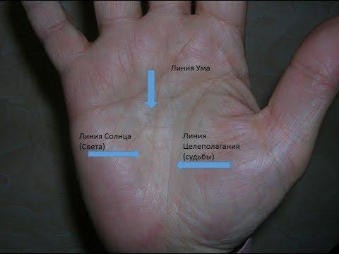 денежный треугольник, треугольник изобилия на руках