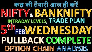 Bank Nifty & Nifty tomorrow 5th February 2020 Daily Chart Analysis SIMPLE ANALYSIS POWERFUL RESULTS