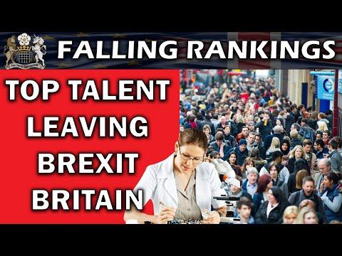 Brexit Britain Sees Talent Drain