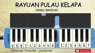 not pianika rayuan pulau kelapa - tutorial pianika