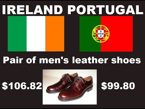 Ireland Vs. Portugal - Comparison According To Cost Of Living