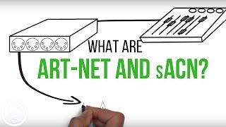 what are art net and sacn
