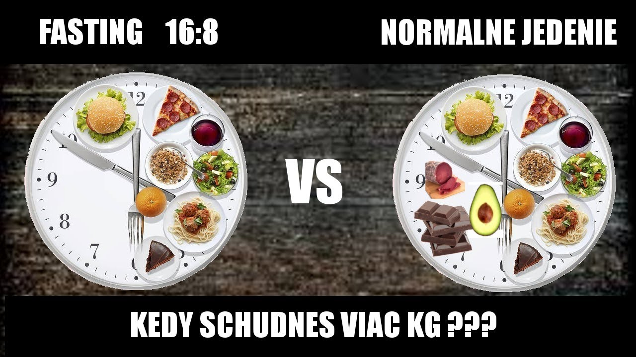 Fasting Vs Normalne Jedenie Co Je Lepsie Na Chudnutie Nova Dieta 16 8 Science Based By Muki Style Fitness