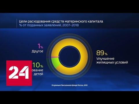 Россия в цифрах. Как используют материнский капитал? - Россия 24