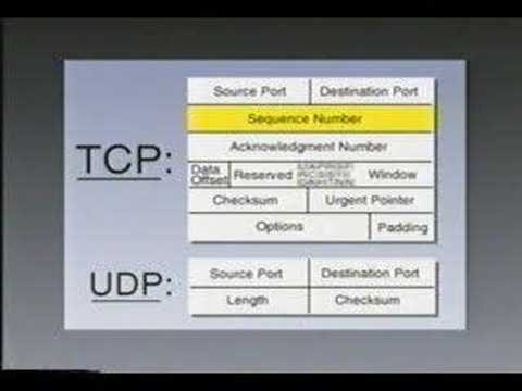 All about UDP (User Datagram Protocol) - YouTube