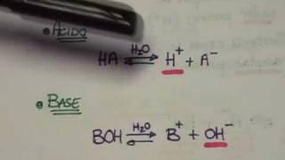 Teoría de Arrhenius de los electrolitos