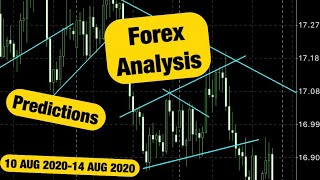 FOREX MARKET analysis and predictions 10 AUG 2020 - 14 AUG 2020