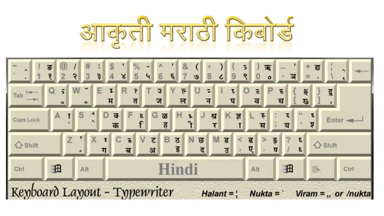 MK COMPUTER BADGAON Hindi Typing Chart Font t