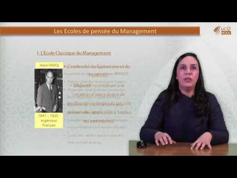 3- L'école classique du Management