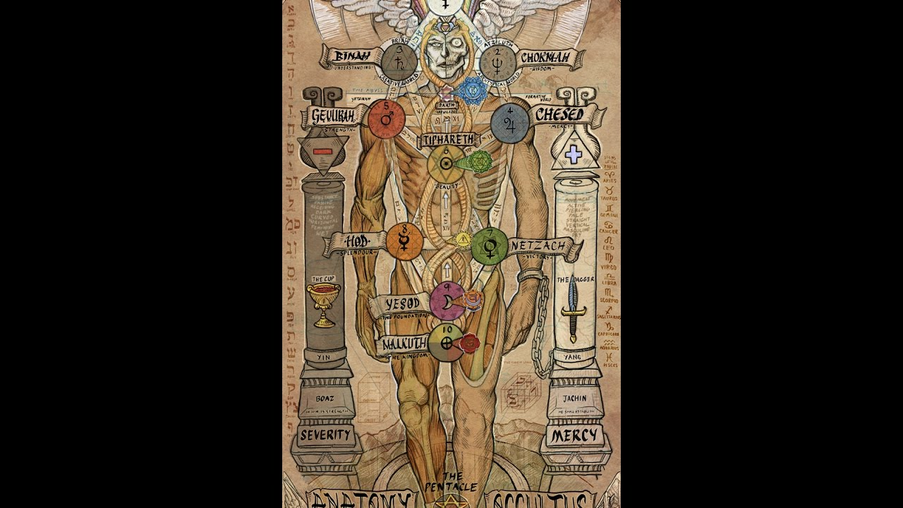 Only Gnostic Masters — The Tree of Life and the Tree of ... |Gnostic Kabbalah