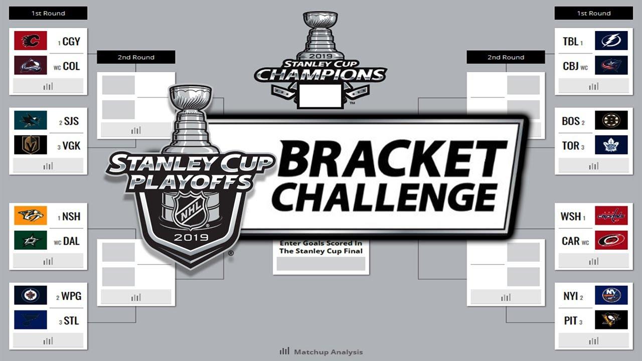 2019 Allbuffs Bracket Challenge: I GOT THESE GUYS WINNING IT