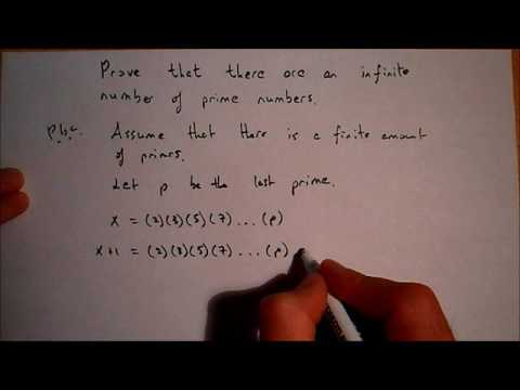 Euclid's Proof that there an Infinite Number of Prime Numbers