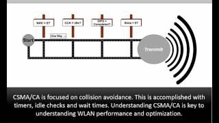 understanding wlan coverage a cwnp webinar