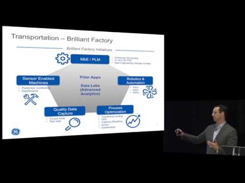 Building the Smart Connected Factory of the Future-Byrce Poland, GE Transportation