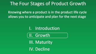 The Four Stages of Product Growth