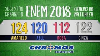 Gabarito ENEM 2018 CHROMOS - Prova Amarela: Questão 124   Física