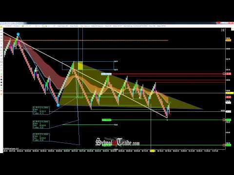 Wave Trading The Crude Oil Futures; SchoolOfTrade.com