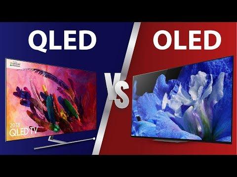 QLED czy OLED 📺  Porównanie Telewizorów Sony   LG   Samsung