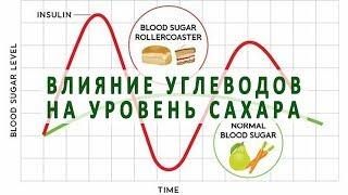 видео Сахарный диабет - не проблема в жизни!