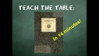 YouTube video How to play Antiquity in 14 minutes