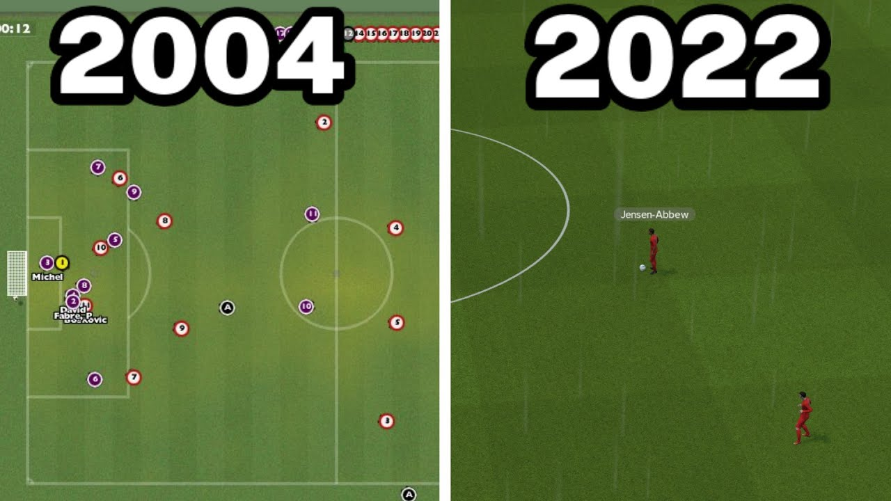 Graphical Evolution of Football Manager (2004-2022)