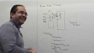 Cesar Ruiz-Meraz: Azure Event Hubs
