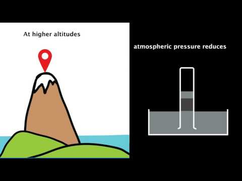 What is atmospheric pressure and how is it measured?
