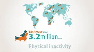 Insufficient physical activity contributes to 3.2 million deaths and 69.3 disability-adjusted life-years each year. adults who are insufficiently phy...