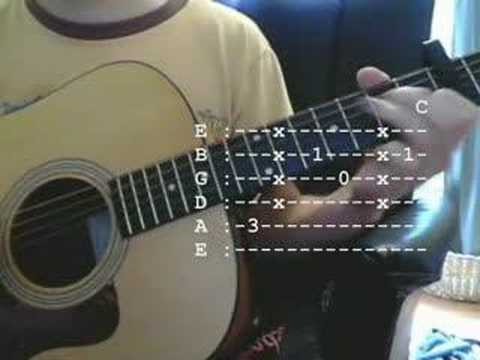 Guitar guitar tabs i will follow you into the dark : Guitar Lesson - I Will Follow You Into the Dark by Death Cab - YouTube