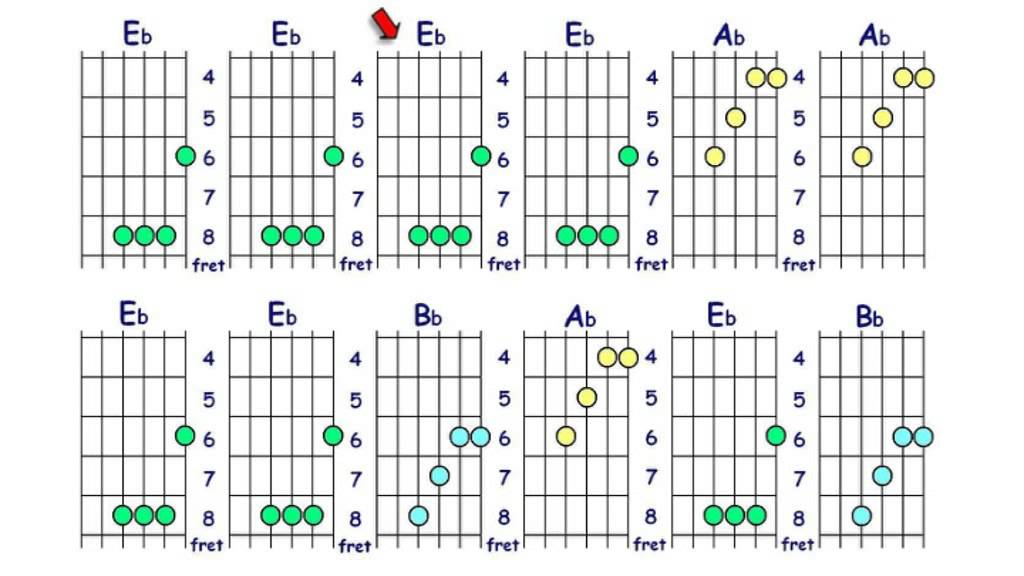 Guitar Chords Eb Major Position 2 With Backing Track Youtube