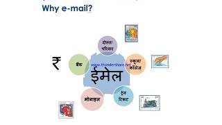 difference between email and email address
