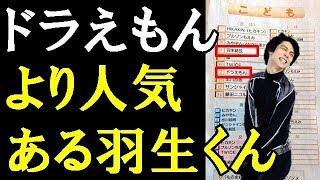 【羽生結弦】子供に人気ある有名人ランキングで4位に羽生結弦がランクイン!「ドラえもんより人気ある羽生」#yuzuruhanyu 羽生結弦 検索動画 15