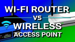 Wireless Access Point vs Wi-Fi Router screenshot 4