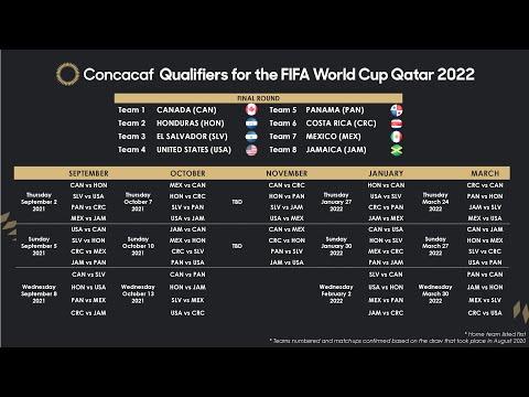 Download PANAMÁ en la OCTAGONAL FINAL de CONCACAF rumbo a QATAR 2022. ¿Podrán llegar a su segundo MUNDIAL?