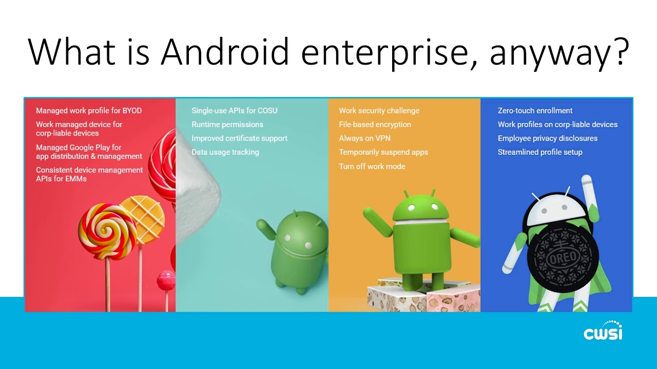 Android enterprise overview | Wandera LEVEL presentation