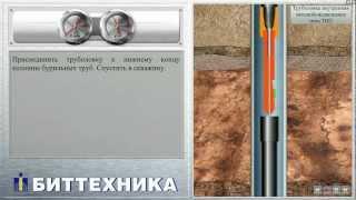 видео Труболовки | Обсадные | Бурильные | Колонны | Трубы | Буровой насос