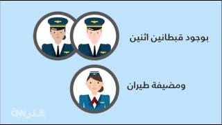 هل تعرف كيف توفر شركات الطيران منخفضة التكلفة المال؟