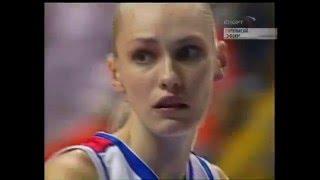 Баскетбол. ЧМ-2006 (ж). Россия – США (RUSvUSAwomen2006)