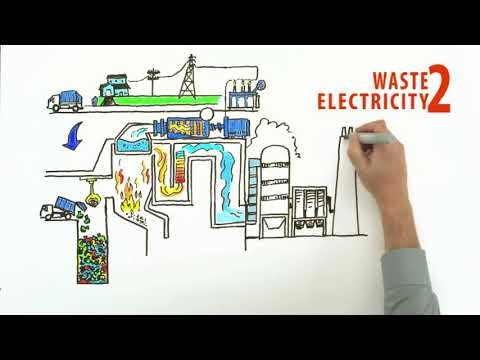 swiss waste management project proposal