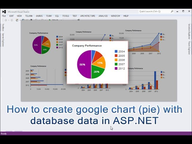 How To Create Google Chart Pie With Database Data In Asp
