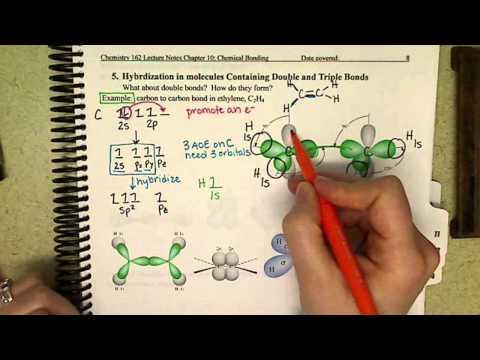 Chem162 Hybridization and Double Bonds (10.5 part 1)