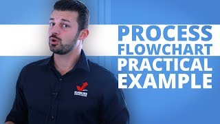 Process Flowchart - HOW TO CREATE A PROCESS FLOWCHART FOR THE REALESTATE INDUSTRY