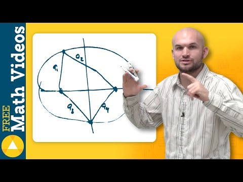 What is the definition of a hyperbola