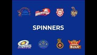 IPL 2018 Auction: Rashid Khan pips Kuldeep, Yuzvendra to become most expensive spinner