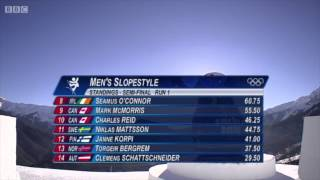 Billy Morgan Sochi 2014 Qualification Run and first Backside Triple 1620