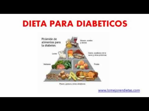 Dieta Para Diabeticos 1.mp4 - YouTube