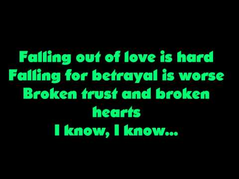 James Arthur - Impossible Lyrics HD